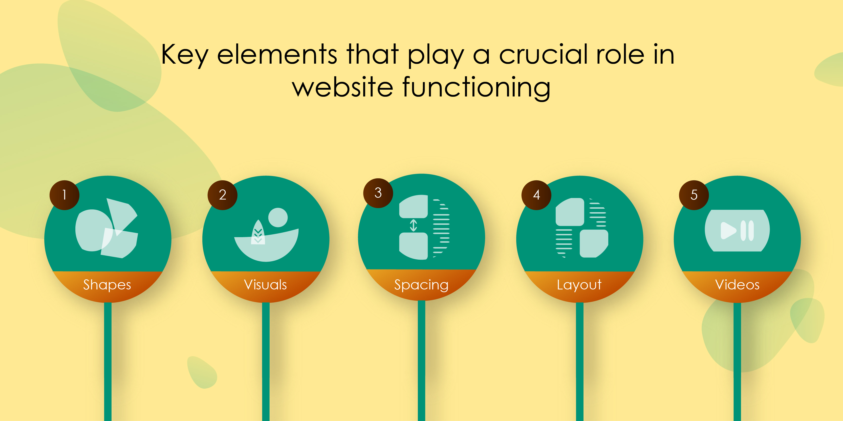 function-of-website
