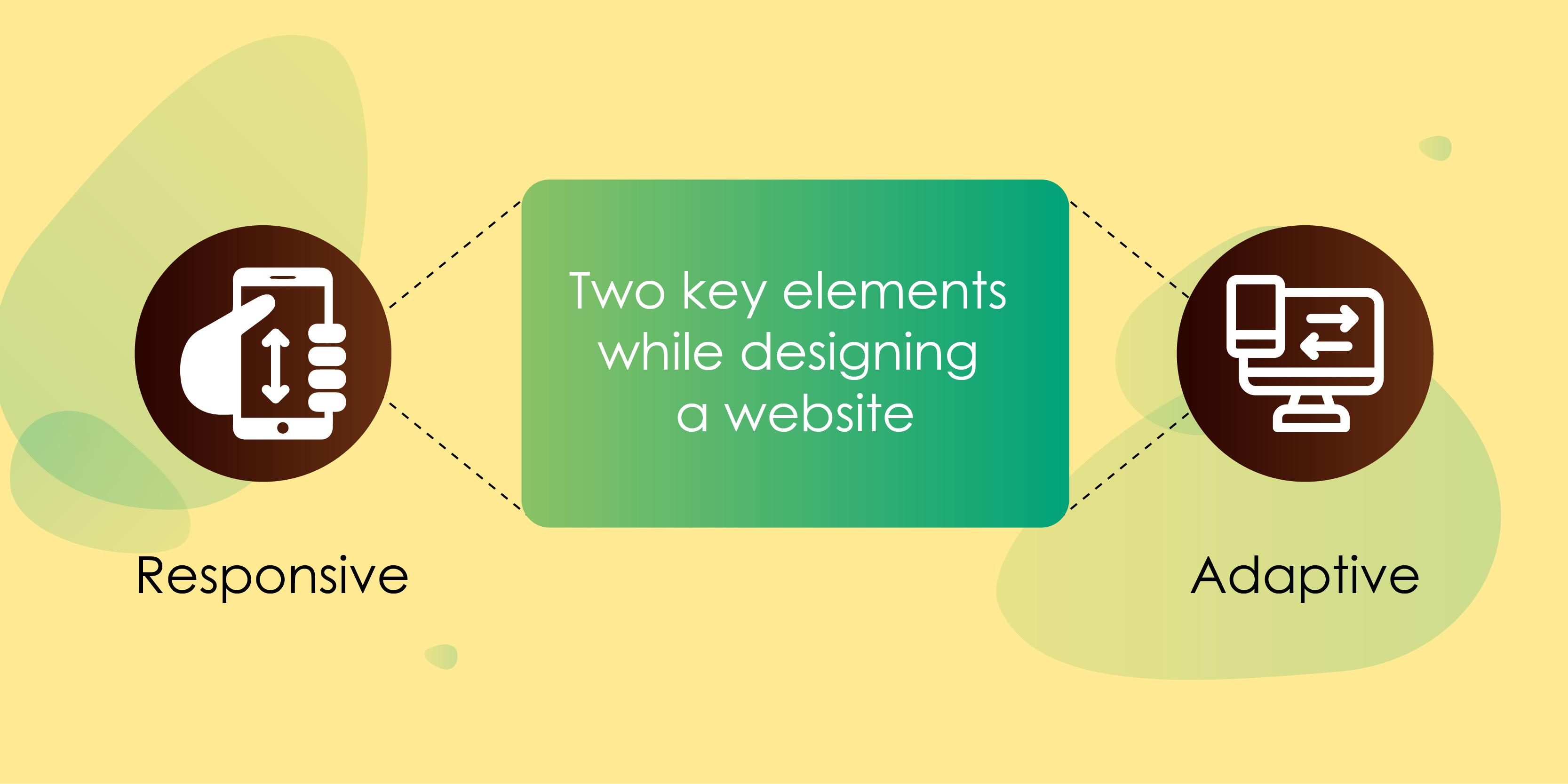 elements-of-website